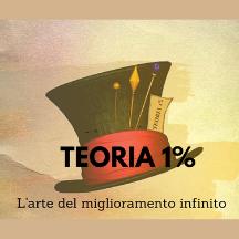 Teoria 1%